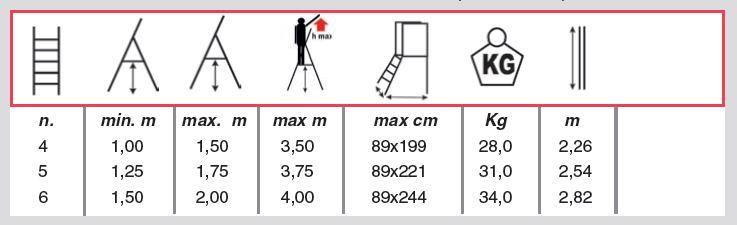 dimensions plateforme PIR