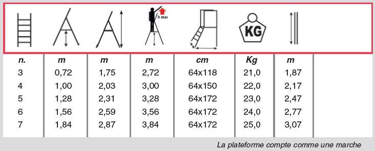 dimensions plateformes individuelle PIR light
