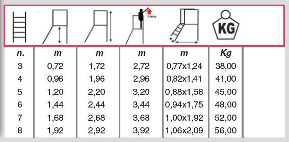 dimensions escalier rayonnage PALCO