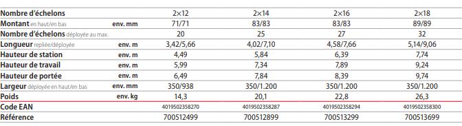 dimensions echelle coulissante 70051