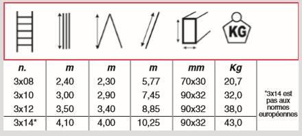 dimensions échelle isolante V3