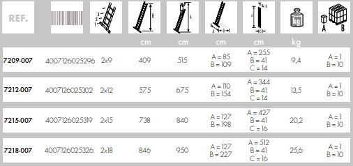dimensions echelle coulissante 2 plans Halio