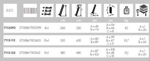 dimensions echelle telescopique HAILO