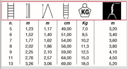 dimensions marchepied P1 plus SVELT