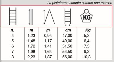 dimensions marchepied P2 SVELT