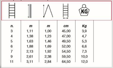 Dimensions marchepied SVELT P3