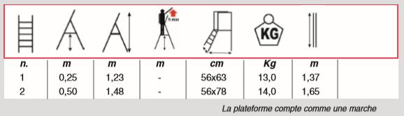 dimensions plateforme rayon minifly 4wd
