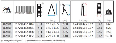 dimensions escabeau swing pro fibre de verre