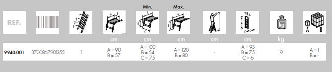 dimensions plateforme TP1